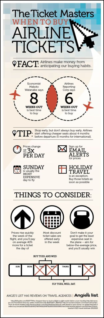When to Purchase Airline Tickets